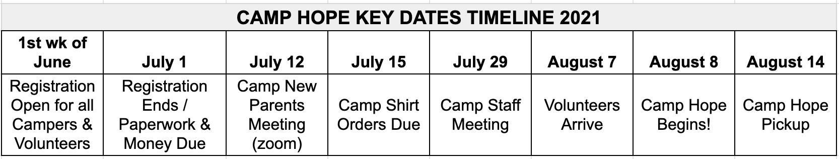 Camp Hope Timeline 2021